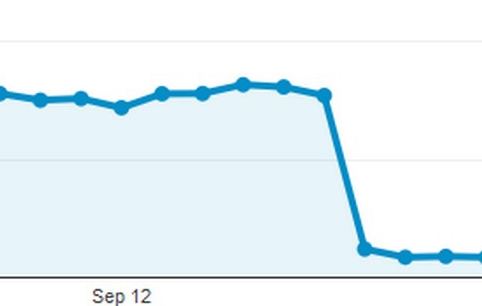 google traffic drop