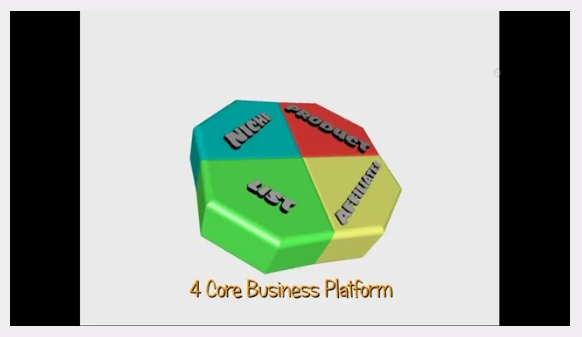 Residual Profit Platform 4 core foundation