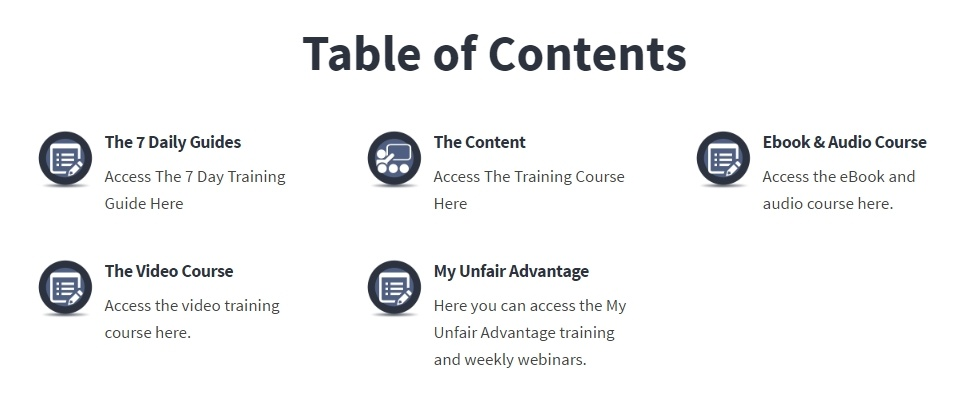 internet marketing for newbies table of content