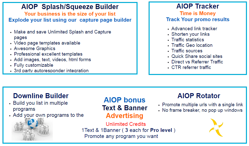 AIOP tools to promote AIOP