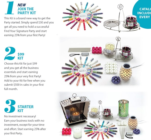 Should You Invest In And Sell Partylite Products Ivetriedthat