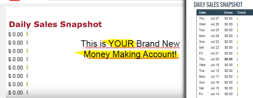 The Easy Marketers Club clickbank