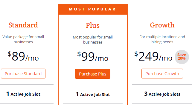Snagajob Pricing