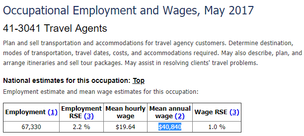 Travel agent average salary